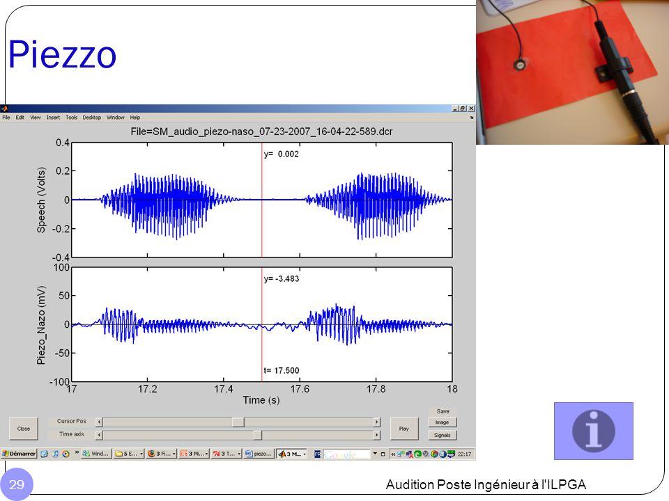 Piezzo Audition Poste Ingénieur à l'ILPGA 29