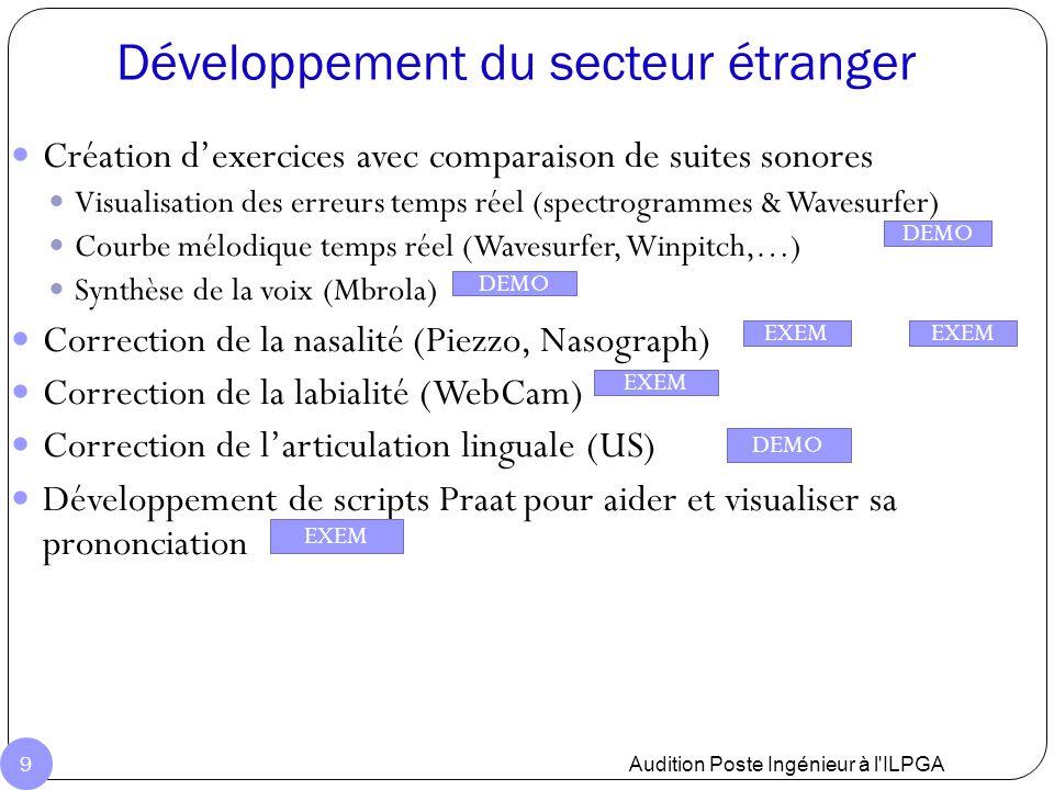 Démos & Exemples… Audition Poste Ingénieur à l ILPGA 20 Création d'exercices avec comparaison de suites sonores Visualisation des erreurs temps réel (spectrogrammes & Wavesurfer) Courbe mélodique temps réel (Wavesurfer, Winpitch,…) Synthèse de la voix (Mbrola) Correction de la nasalité (Piezzo, Nasograph) Correction de la labialité (WebCam) Correction de l'articulation linguale (US) Développement de scripts Praat pour aider et visualiser sa prononciation DEMO EXEM DEMO EXEM DEMO