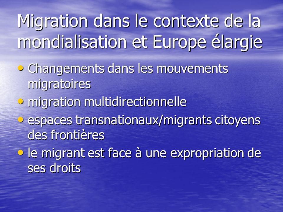 Migration dans le contexte de la mondialisation et Europe élargie Changements dans les mouvements migratoires Changements dans les mouvements migratoires migration multidirectionnelle migration multidirectionnelle espaces transnationaux/migrants citoyens des frontières espaces transnationaux/migrants citoyens des frontières le migrant est face à une expropriation de ses droits le migrant est face à une expropriation de ses droits