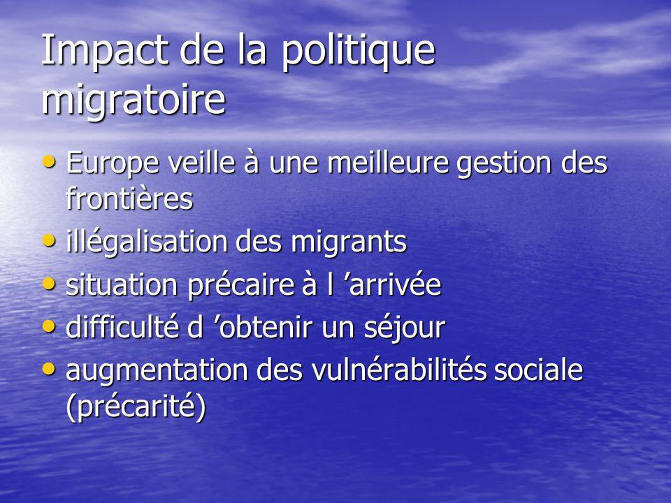 Trajectoire migratoire/trajectoire de vulnérabilité Trajectoire sociale Trajectoire sociale interactions interactions contexte sociale contexte sociale
