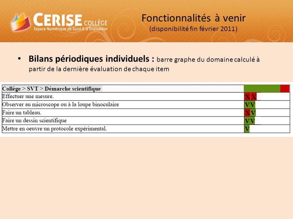 Bilans périodiques individuels : barre graphe du domaine calculé à partir de la dernière évaluation de chaque item Fonctionnalités à venir (disponibil