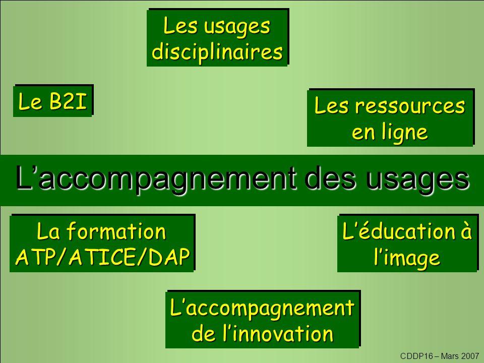 CDDP16 – Mars 2007 L'accompagnement des usages Le B2I Les usages disciplinaires disciplinaires Les ressources en ligne Les ressources en ligne L'accompagnement de l'innovation L'accompagnement L'éducation à l'image l'image La formation ATP/ATICE/DAP ATP/ATICE/DAP