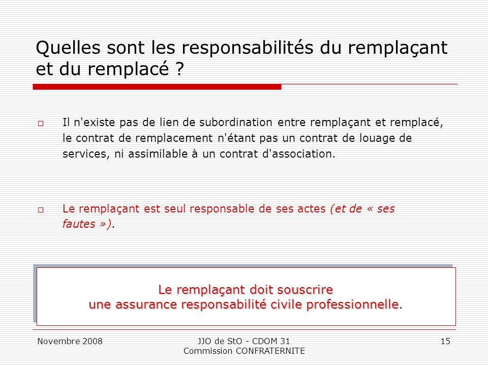 Novembre 2008JJO de StO - CDOM 31 Commission CONFRATERNITE 15 Quelles sont les responsabilités du remplaçant et du remplacé ?  Il n'existe pas de lie