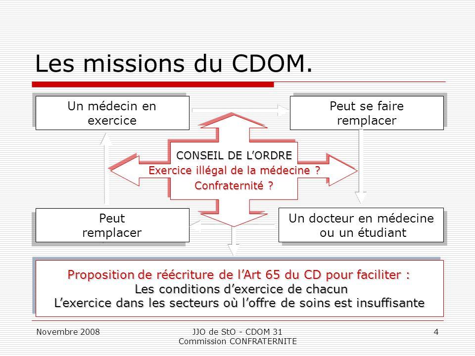 Novembre 2008JJO de StO - CDOM 31 Commission CONFRATERNITE 4 Les missions du CDOM. Un médecin en exercice Un médecin en exercice Peut se faire remplac