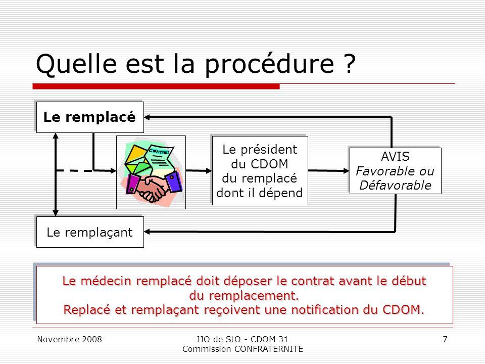 Novembre 2008JJO de StO - CDOM 31 Commission CONFRATERNITE 7 Quelle est la procédure ? Le président du CDOM du remplacé dont il dépend Le président du