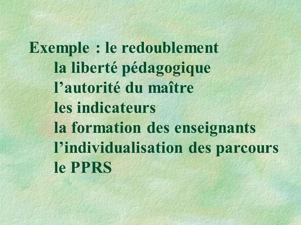 Exemple : le redoublement la liberté pédagogique l'autorité du maître les indicateurs la formation des enseignants l'individualisation des parcours le PPRS