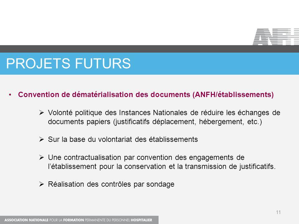 PROJETS FUTURS 11 Convention de dématérialisation des documents (ANFH/établissements)  Volonté politique des Instances Nationales de réduire les écha