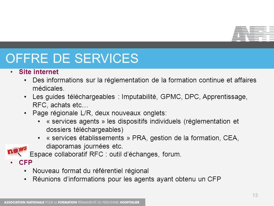 OFFRE DE SERVICES 13 Site internet Des informations sur la réglementation de la formation continue et affaires médicales. Les guides téléchargeables :