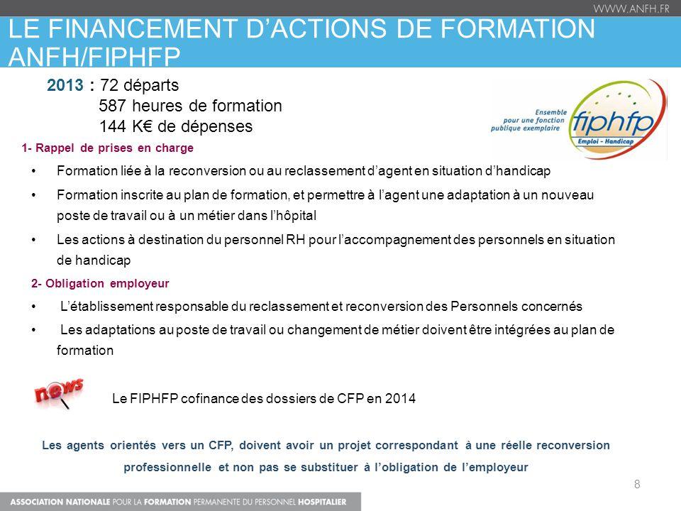 LE FINANCEMENT D'ACTIONS DE FORMATION ANFH/FIPHFP 1- Rappel de prises en charge Formation liée à la reconversion ou au reclassement d'agent en situati