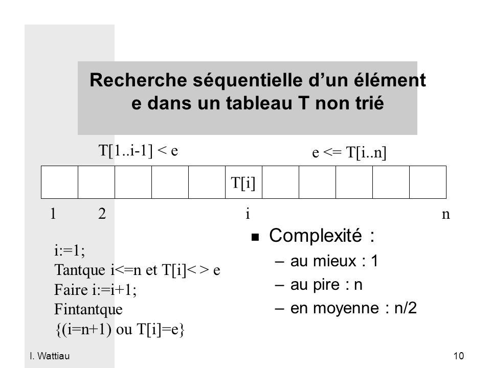 I. Wattiau 10 Recherche séquentielle d'un élément e dans un tableau T non trié T[i] 12i n T[1..i-1] < e e <= T[i..n] i:=1; Tantque i e Faire i:=i+1; F