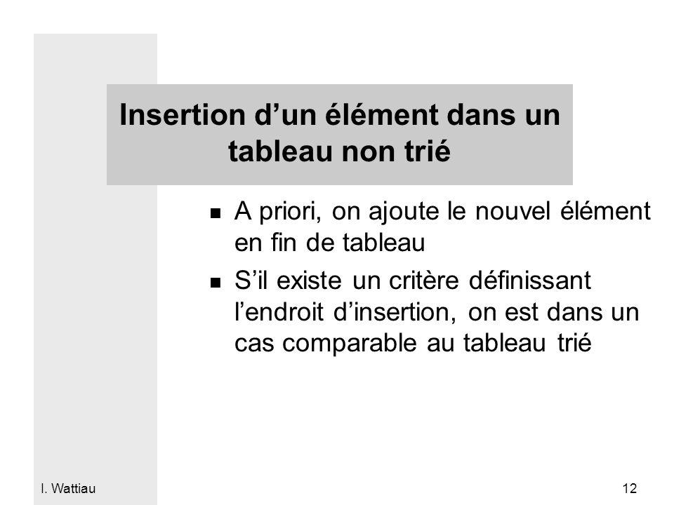I. Wattiau 12 Insertion d'un élément dans un tableau non trié n A priori, on ajoute le nouvel élément en fin de tableau n S'il existe un critère défin