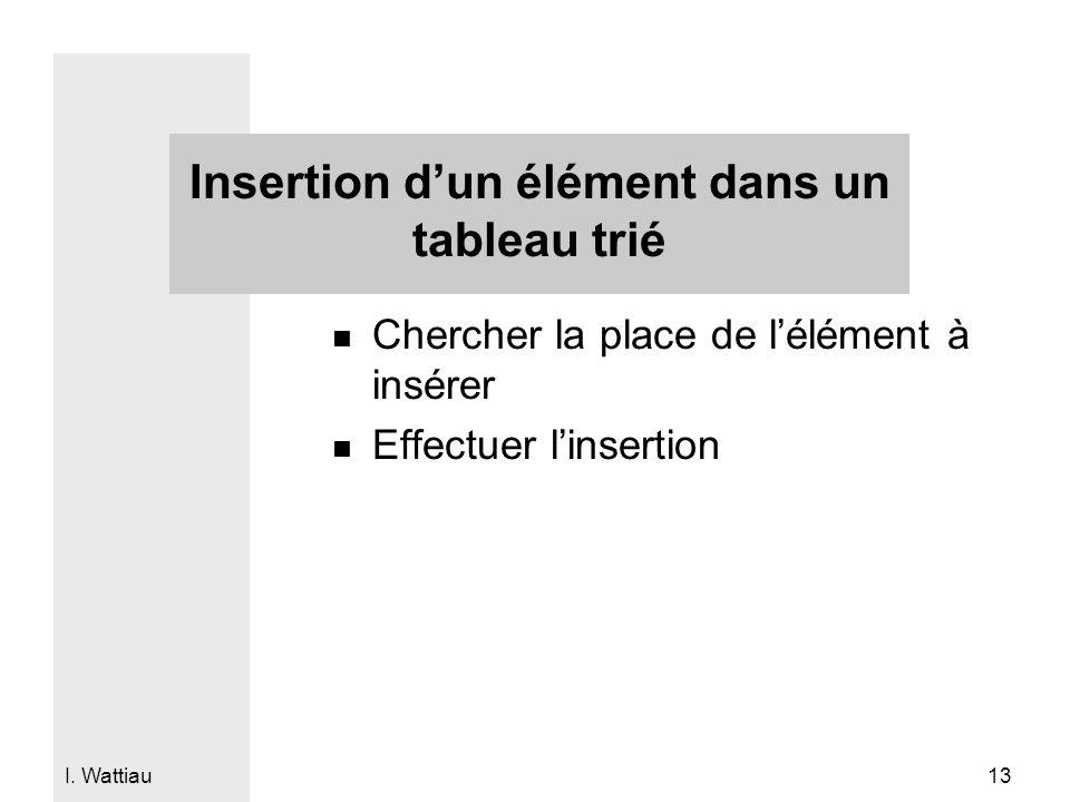 I. Wattiau 13 Insertion d'un élément dans un tableau trié n Chercher la place de l'élément à insérer n Effectuer l'insertion