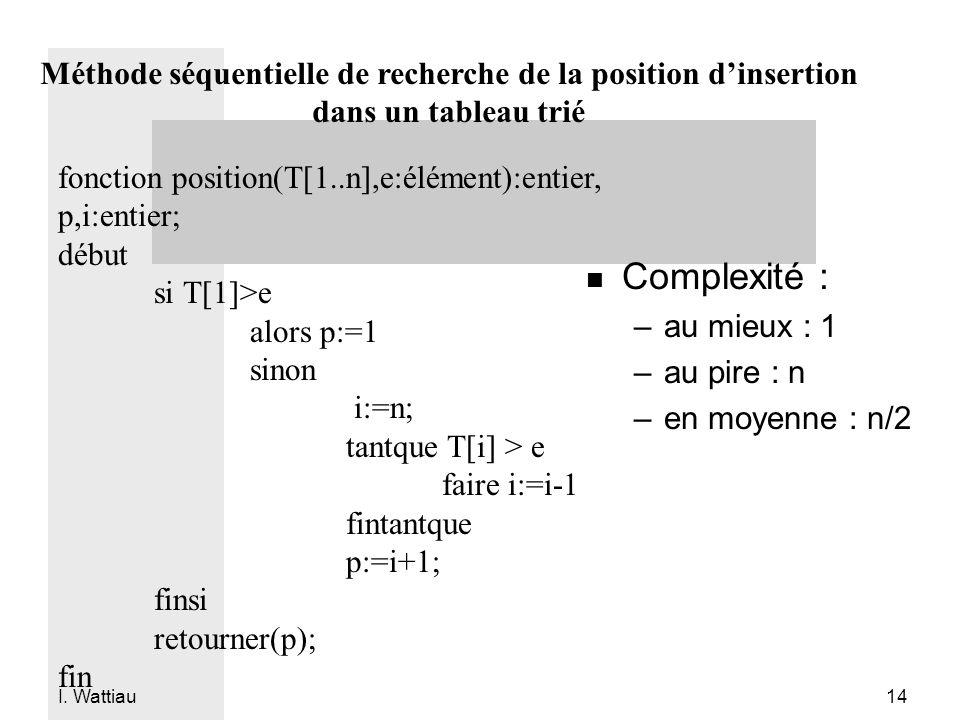 I. Wattiau 14 Méthode séquentielle de recherche de la position d'insertion dans un tableau trié fonction position(T[1..n],e:élément):entier, p,i:entie
