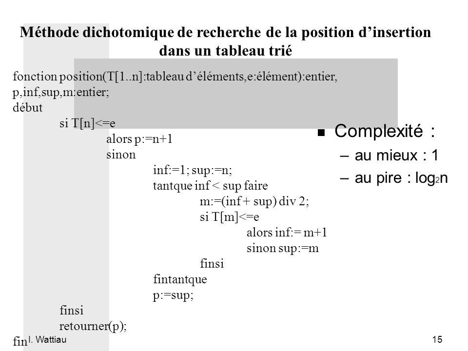 I. Wattiau 15 Méthode dichotomique de recherche de la position d'insertion dans un tableau trié fonction position(T[1..n]:tableau d'éléments,e:élément