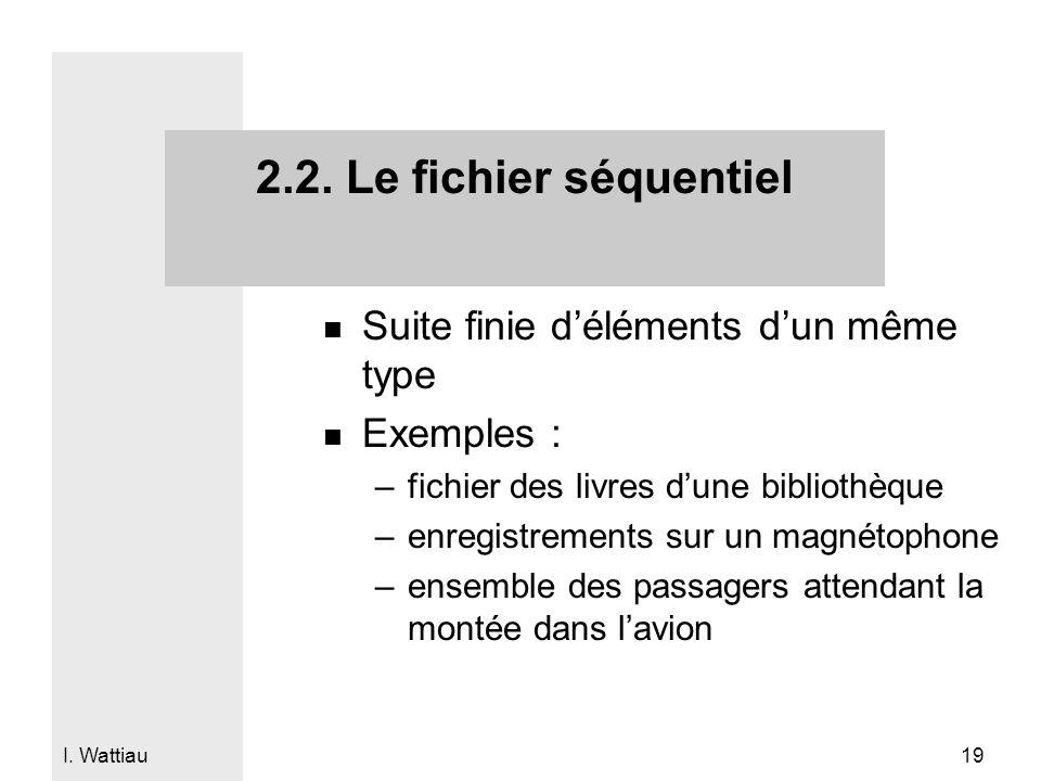 I. Wattiau 19 2.2. Le fichier séquentiel n Suite finie d'éléments d'un même type n Exemples : –fichier des livres d'une bibliothèque –enregistrements