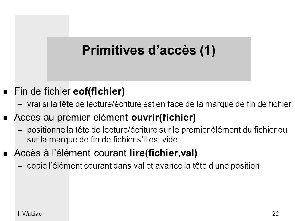 I. Wattiau 22 Primitives d'accès (1) n Fin de fichier eof(fichier) –vrai si la tête de lecture/écriture est en face de la marque de fin de fichier n A