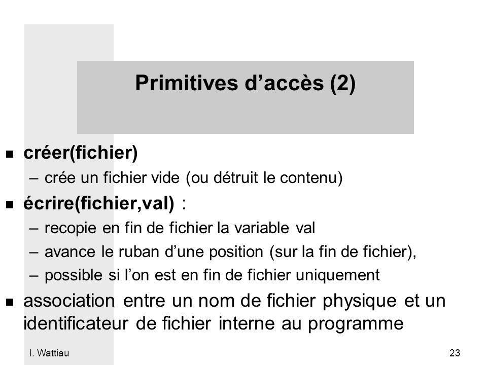 I. Wattiau 23 Primitives d'accès (2) n créer(fichier) –crée un fichier vide (ou détruit le contenu) n écrire(fichier,val) : –recopie en fin de fichier