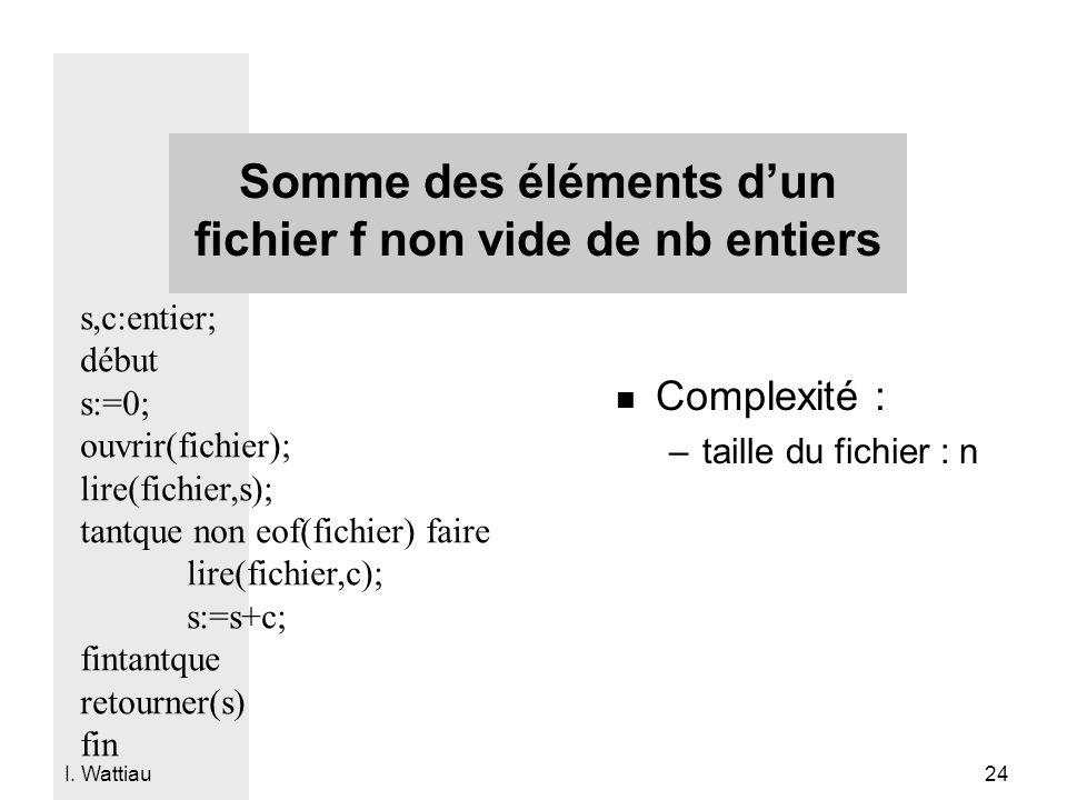 I. Wattiau 24 Somme des éléments d'un fichier f non vide de nb entiers s,c:entier; début s:=0; ouvrir(fichier); lire(fichier,s); tantque non eof(fichi