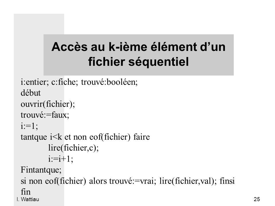 I. Wattiau 25 Accès au k-ième élément d'un fichier séquentiel i:entier; c:fiche; trouvé:booléen; début ouvrir(fichier); trouvé:=faux; i:=1; tantque i<