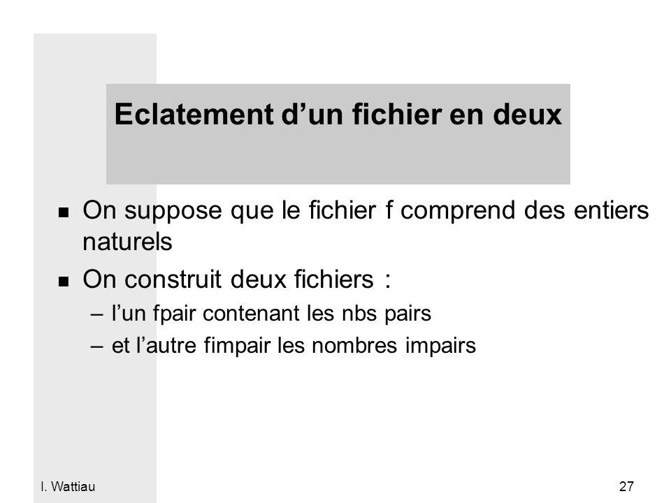 I. Wattiau 27 Eclatement d'un fichier en deux n On suppose que le fichier f comprend des entiers naturels n On construit deux fichiers : –l'un fpair c