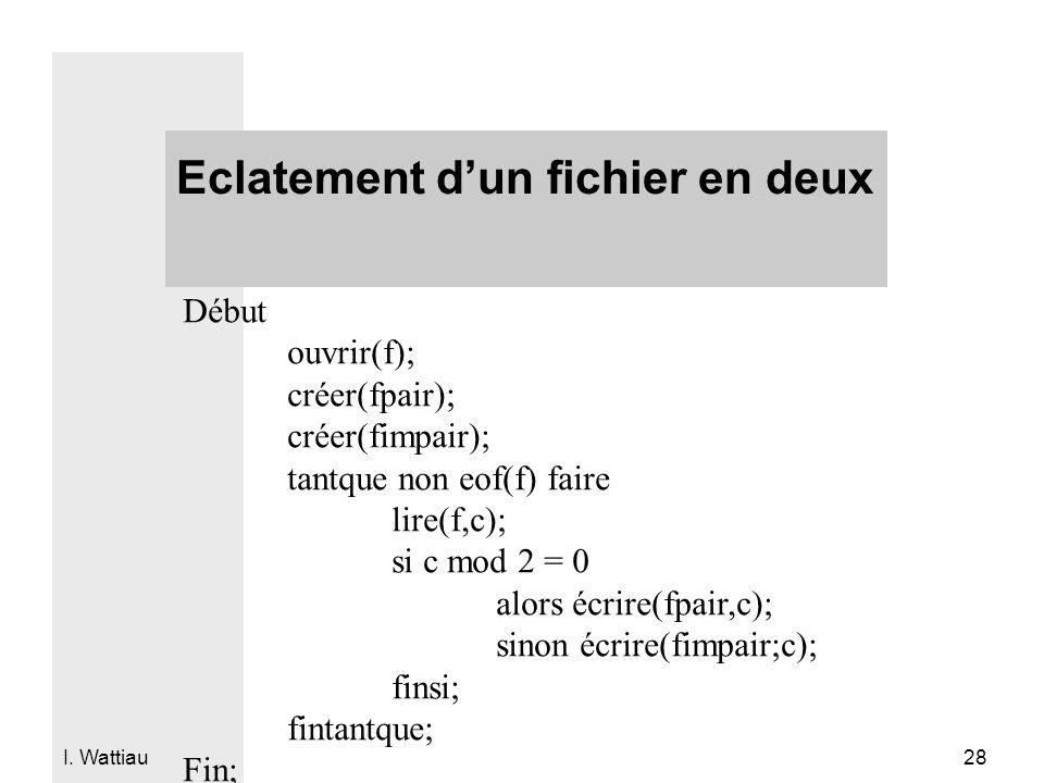 I. Wattiau 28 Eclatement d'un fichier en deux Début ouvrir(f); créer(fpair); créer(fimpair); tantque non eof(f) faire lire(f,c); si c mod 2 = 0 alors