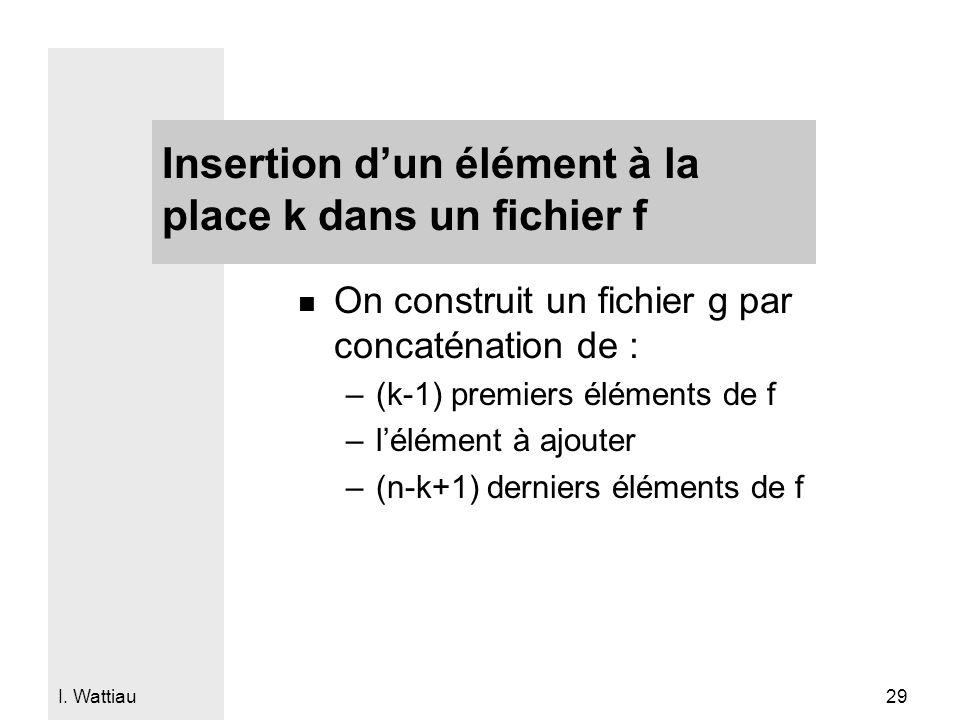 I. Wattiau 29 Insertion d'un élément à la place k dans un fichier f n On construit un fichier g par concaténation de : –(k-1) premiers éléments de f –