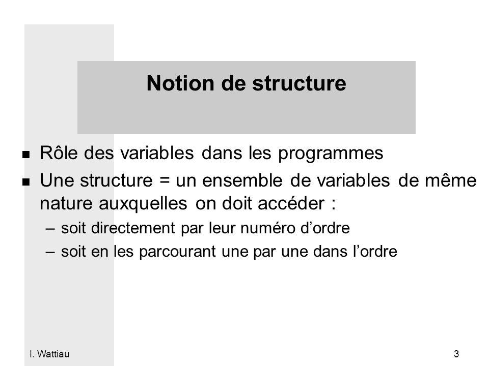 I. Wattiau 3 Notion de structure n Rôle des variables dans les programmes n Une structure = un ensemble de variables de même nature auxquelles on doit