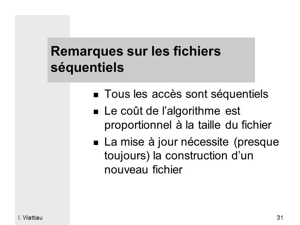 I. Wattiau 31 Remarques sur les fichiers séquentiels n Tous les accès sont séquentiels n Le coût de l'algorithme est proportionnel à la taille du fich