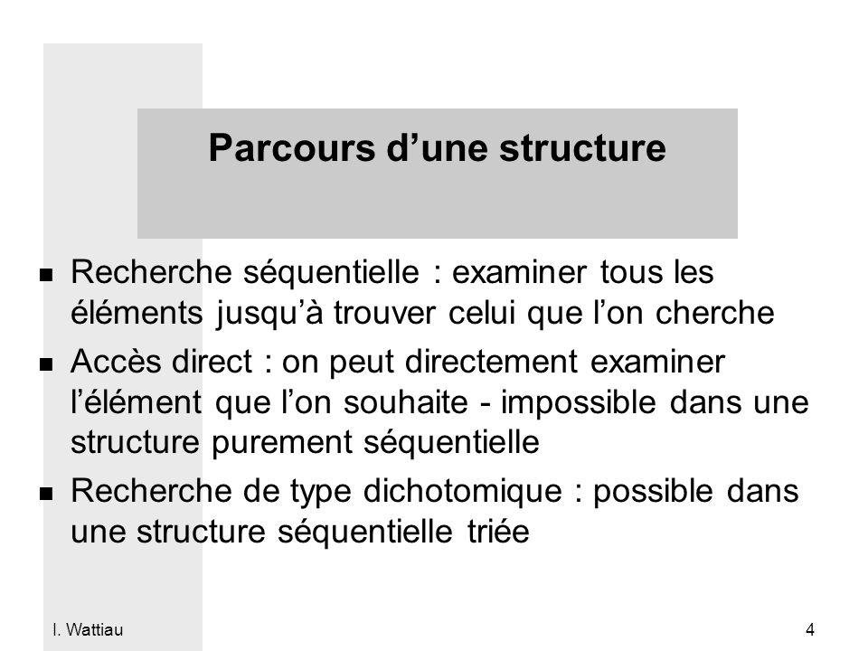 I. Wattiau 4 Parcours d'une structure n Recherche séquentielle : examiner tous les éléments jusqu'à trouver celui que l'on cherche n Accès direct : on