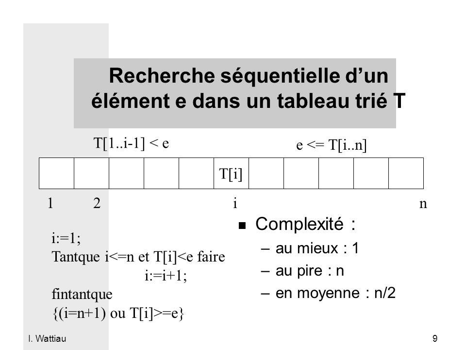 I. Wattiau 9 Recherche séquentielle d'un élément e dans un tableau trié T T[i] 12i n T[1..i-1] < e e <= T[i..n] i:=1; Tantque i<=n et T[i]<e faire i:=