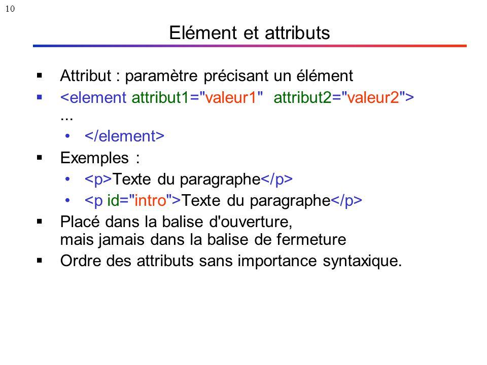 10 Elément et attributs  Attribut : paramètre précisant un élément ...  Exemples : Texte du paragraphe  Placé dans la balise d'ouverture, mais jam