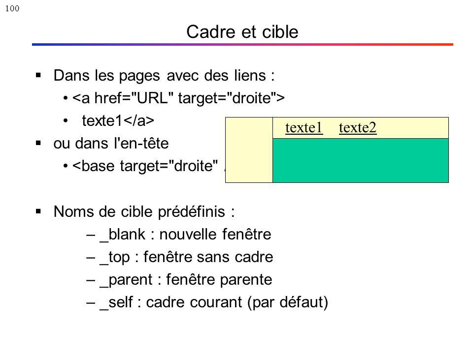 100 Cadre et cible  Dans les pages avec des liens : texte1  ou dans l'en-tête  Noms de cible prédéfinis : –_blank : nouvelle fenêtre –_top : fenêtr