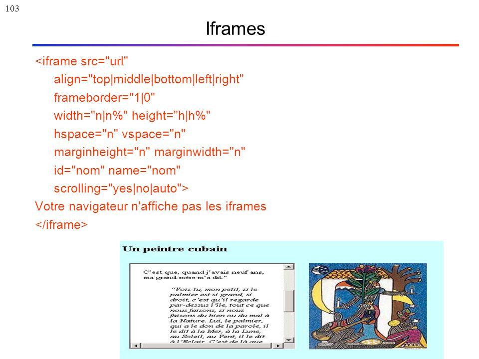 103 Iframes <iframe src=