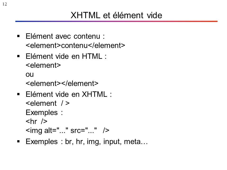 12 XHTML et élément vide  Elément avec contenu : contenu  Elément vide en HTML : ou  Elément vide en XHTML : Exemples :  Exemples : br, hr, img, i