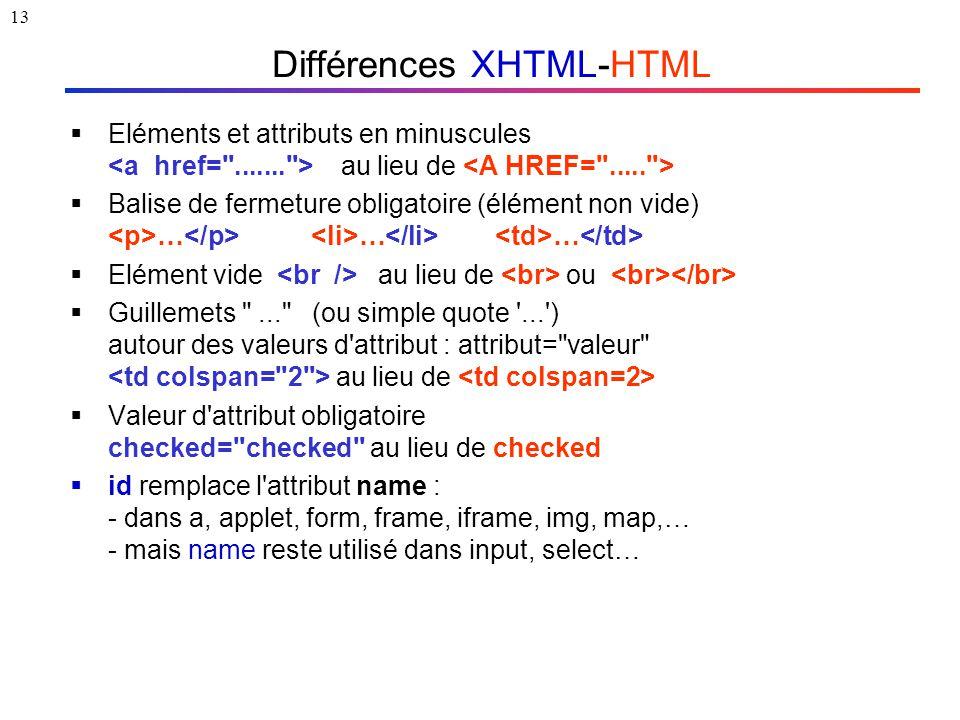 13 Différences XHTML-HTML  Eléments et attributs en minuscules au lieu de  Balise de fermeture obligatoire (élément non vide) … … …  Elément vide a