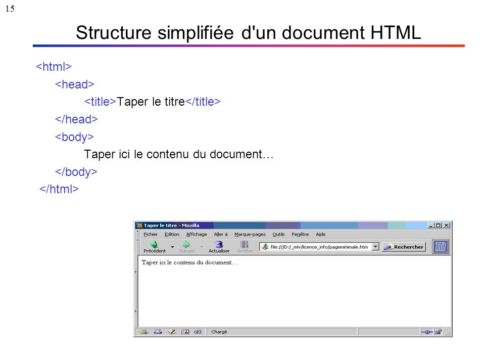 15 Structure simplifiée d un document HTML Taper le titre Taper ici le contenu du document…