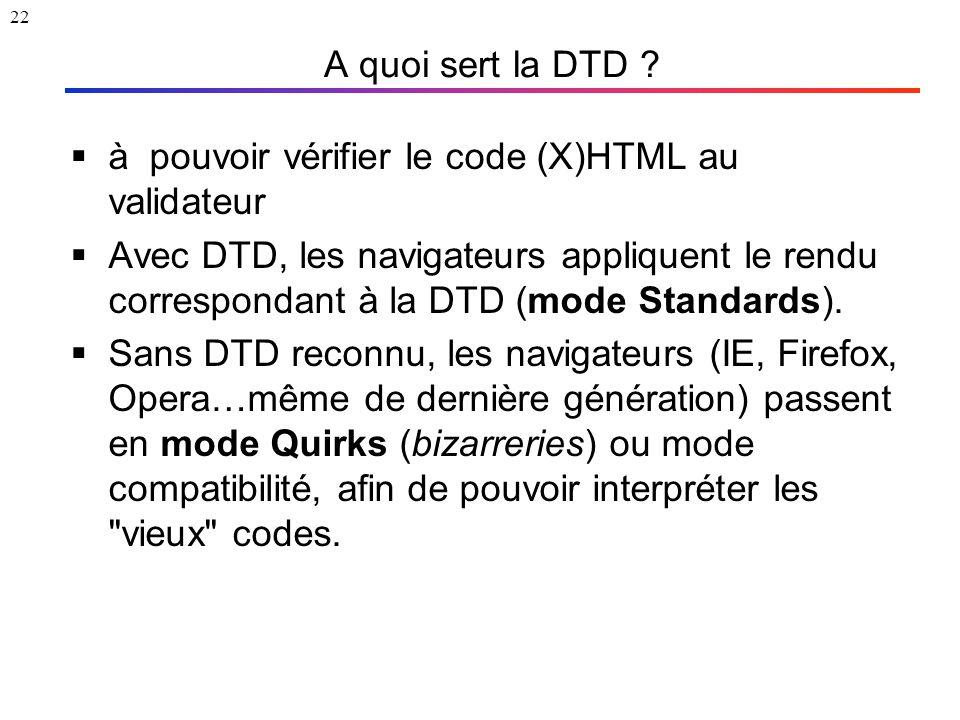 22 A quoi sert la DTD ?  à pouvoir vérifier le code (X)HTML au validateur  Avec DTD, les navigateurs appliquent le rendu correspondant à la DTD (mod