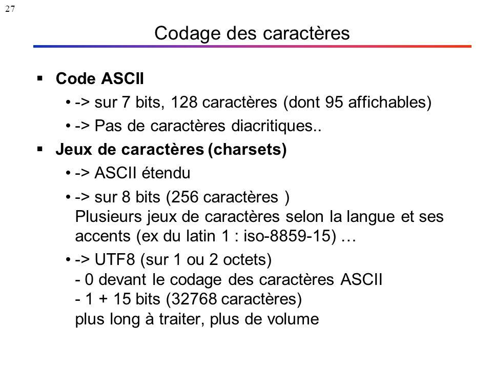 27 Codage des caractères  Code ASCII -> sur 7 bits, 128 caractères (dont 95 affichables) -> Pas de caractères diacritiques..  Jeux de caractères (ch