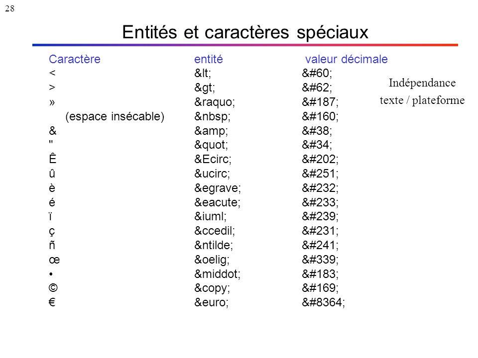 28 Entités et caractères spéciaux Caractèreentité valeur décimale < &lt; &#60; > &gt; &#62; » &raquo; &#187; (espace insécable) &#160; & &amp; &#38;