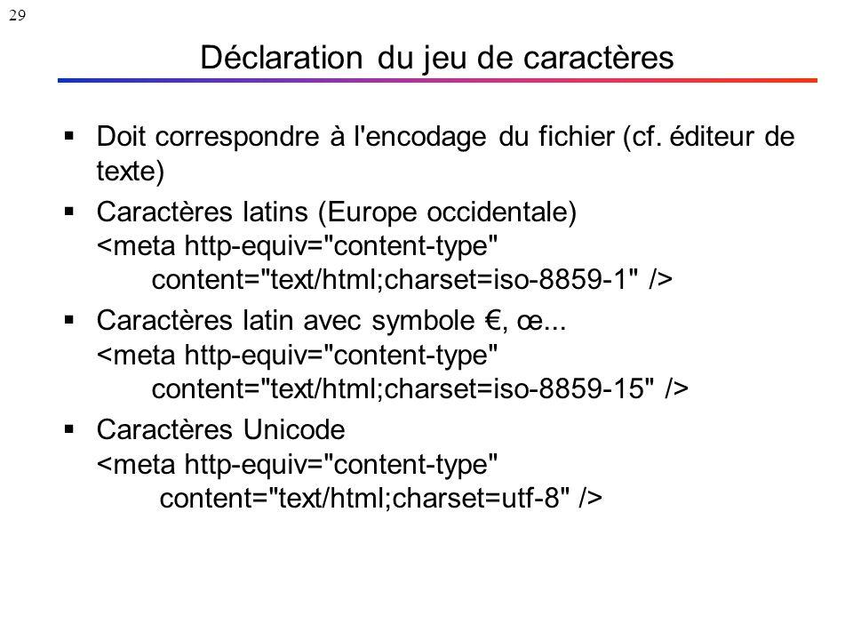 29 Déclaration du jeu de caractères  Doit correspondre à l'encodage du fichier (cf. éditeur de texte)  Caractères latins (Europe occidentale)  Cara