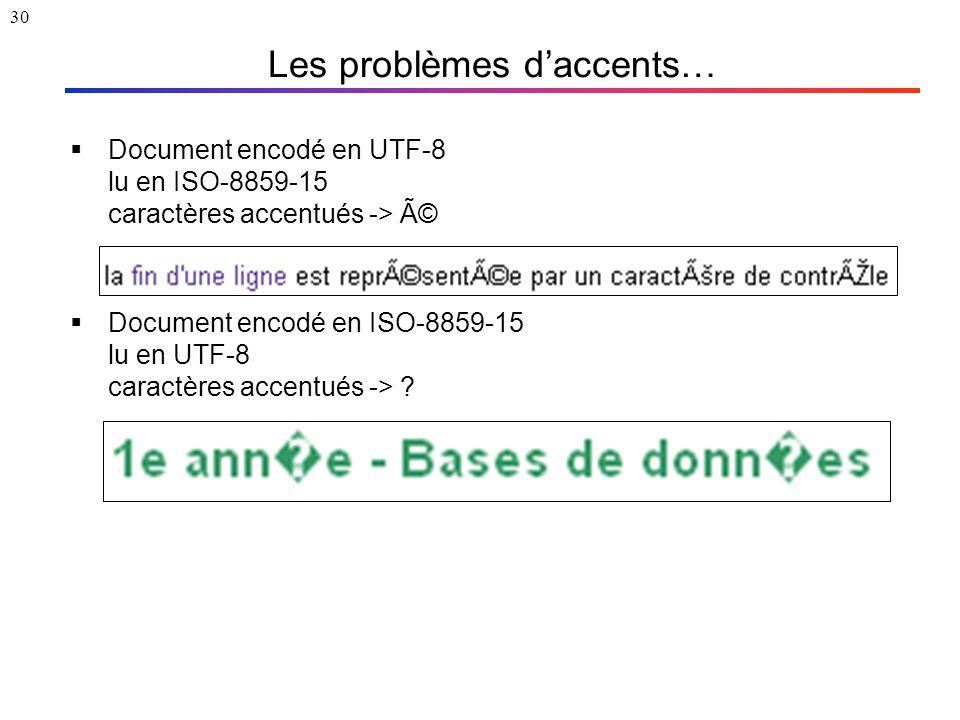 30 Les problèmes d'accents…  Document encodé en UTF-8 lu en ISO-8859-15 caractères accentués -> é  Document encodé en ISO-8859-15 lu en UTF-8 carac