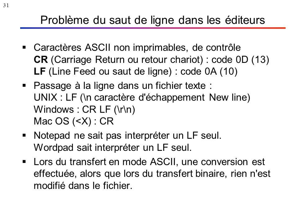 31 Problème du saut de ligne dans les éditeurs  Caractères ASCII non imprimables, de contrôle CR (Carriage Return ou retour chariot) : code 0D (13) L