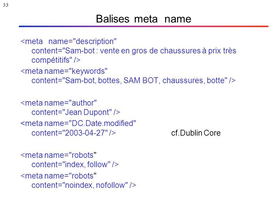 33 Balises meta name cf.Dublin Core