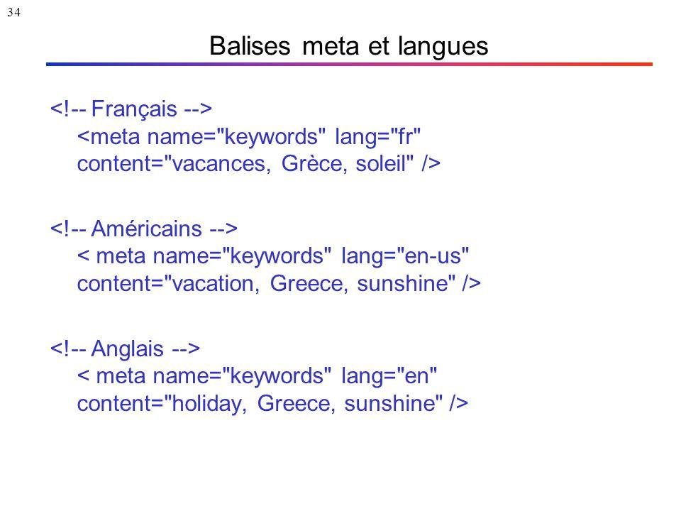 34 Balises meta et langues