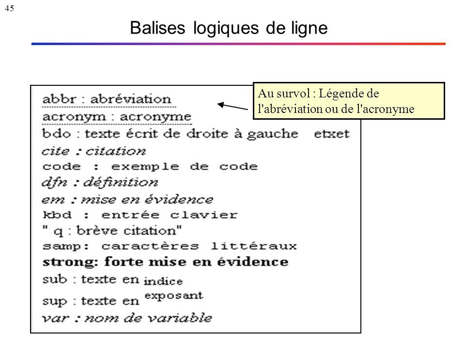 45 Balises logiques de ligne Au survol : Légende de l'abréviation ou de l'acronyme