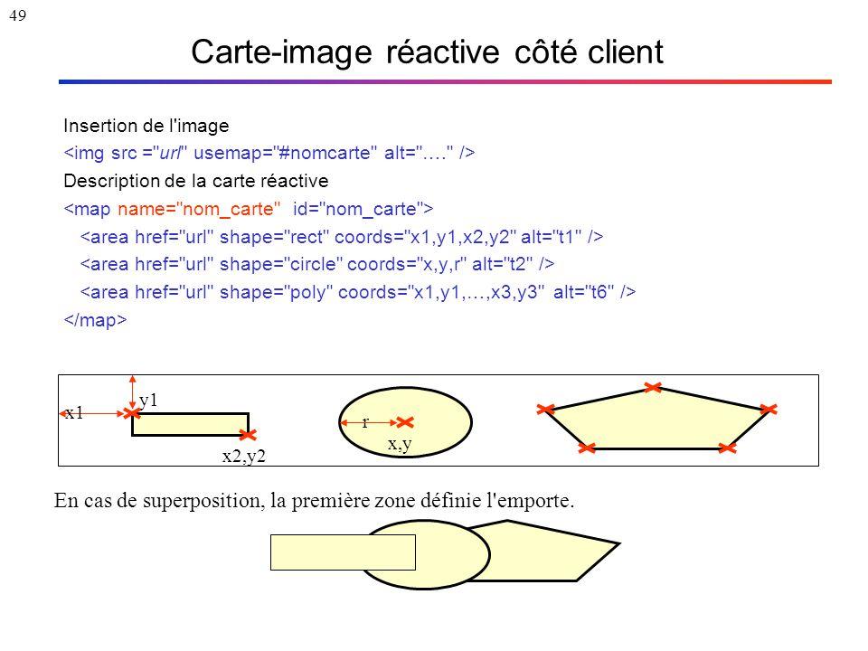 49 Carte-image réactive côté client Insertion de l'image Description de la carte réactive y1 x1 x2,y2 x,y r En cas de superposition, la première zone