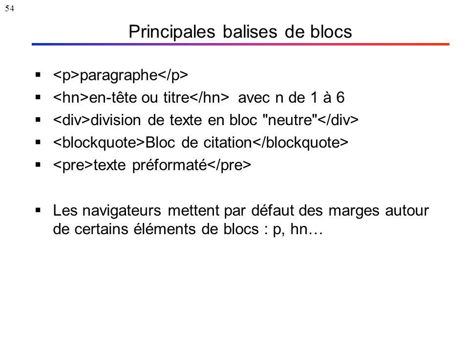 54 Principales balises de blocs  paragraphe  en-tête ou titre avec n de 1 à 6  division de texte en bloc