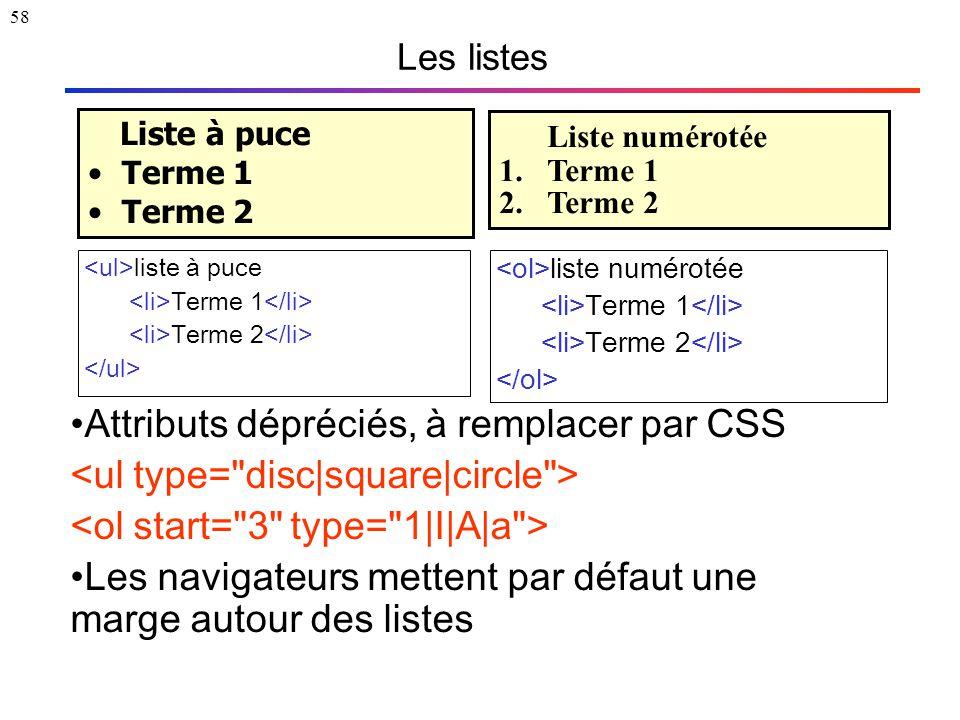 58 Les listes liste à puce Terme 1 Terme 2 Liste à puce Terme 1 Terme 2 Liste numérotée 1.Terme 1 2.Terme 2 liste numérotée Terme 1 Terme 2 Attributs