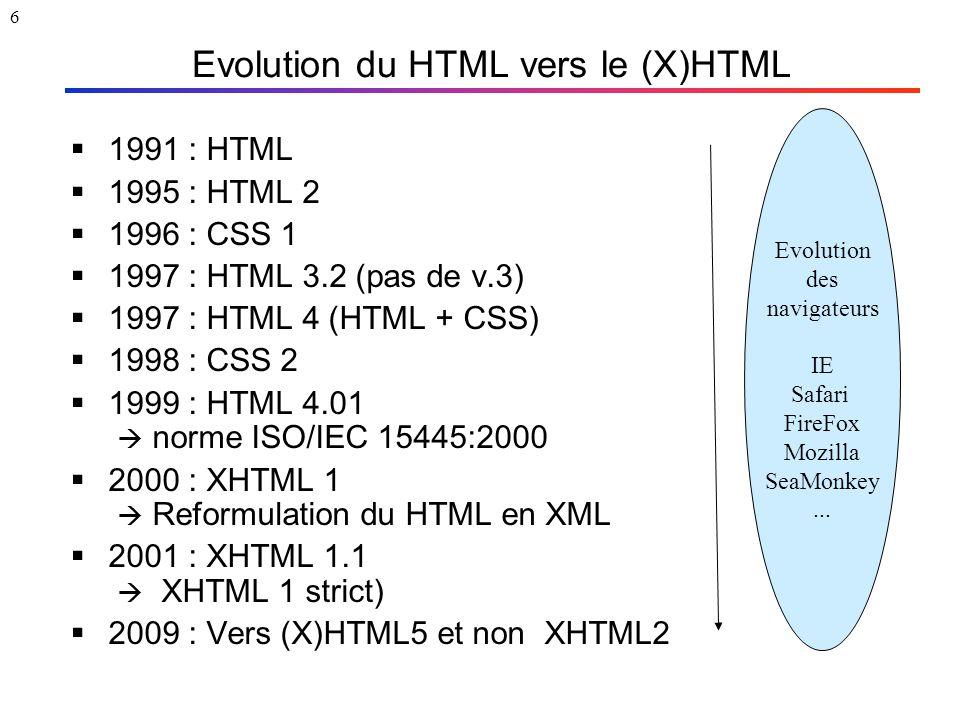 6 Evolution du HTML vers le (X)HTML  1991 : HTML  1995 : HTML 2  1996 : CSS 1  1997 : HTML 3.2 (pas de v.3)  1997 : HTML 4 (HTML + CSS)  1998 :