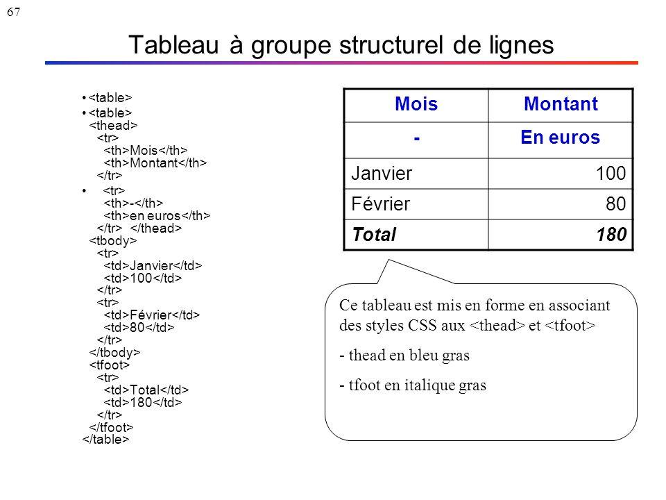 67 Tableau à groupe structurel de lignes Mois Montant - en euros Janvier 100 Février 80 Total 180 MoisMontant -En euros Janvier100 Février80 Total180